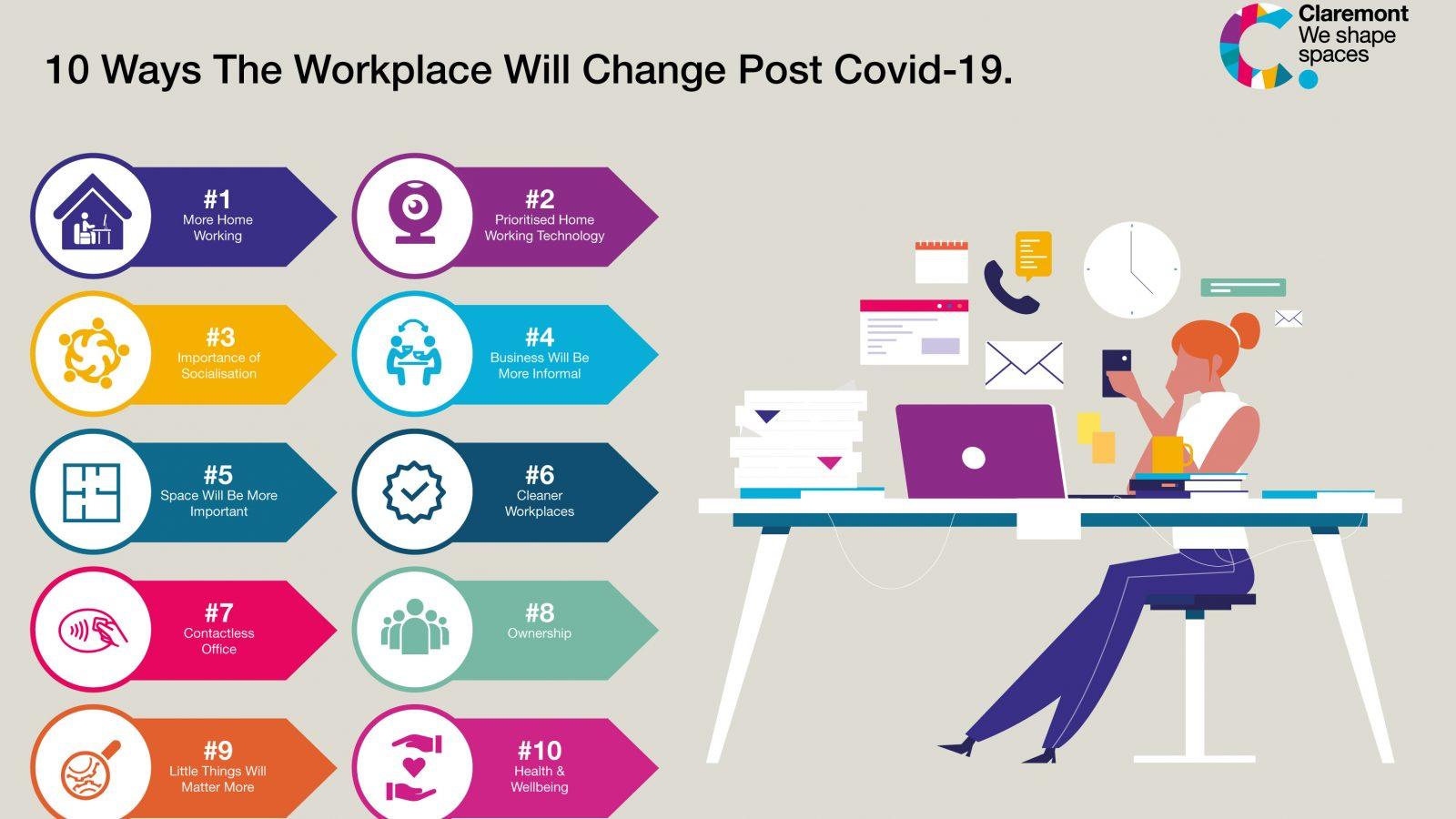Our view: 10 things that might change in the workplace post Covid-19